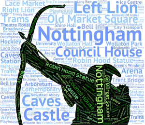 Nottingham Word Cloud