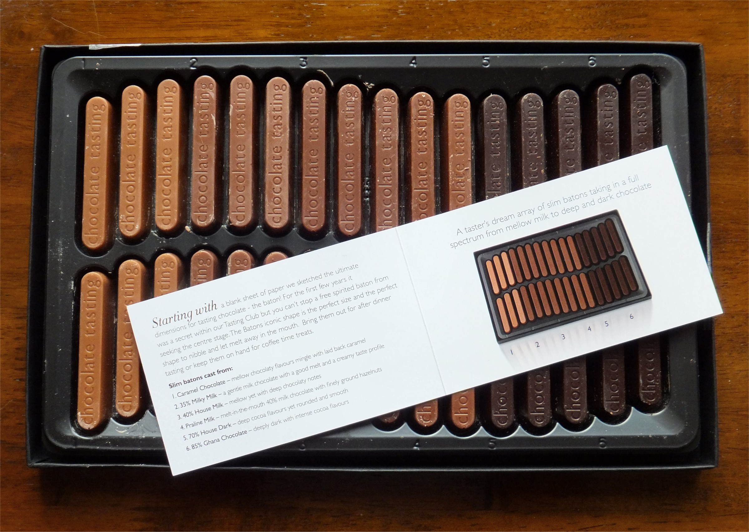 Hotel Chocolat Nutrition Information, Calories and Allergens
